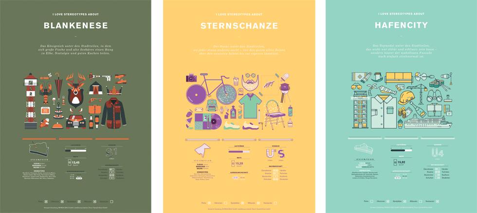 i love stereotypes about - Plakate und Poster zu den Stadtteilen von Hamburg, Illustration, Design, online bestellen